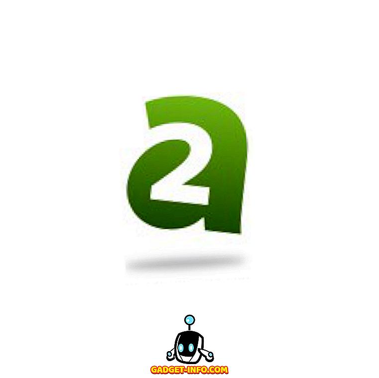 امنح موقعك دفعة إضافية على استضافة A2 SwiftServers