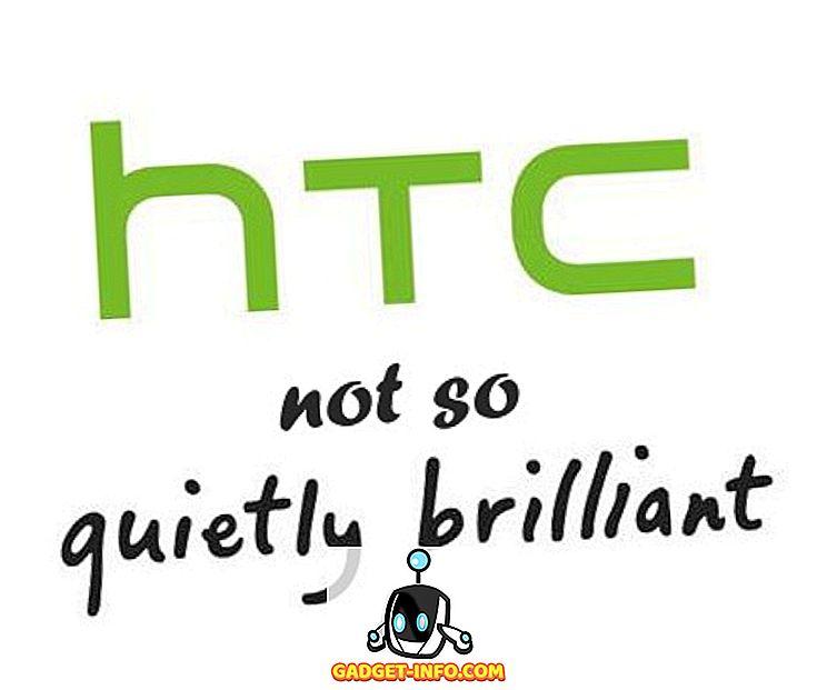 Зашто се потрошачи удаљавају од ХТЦ-а?