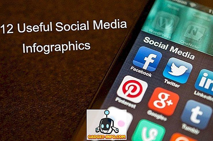 12 Korisni društveni mediji Infografika koju morate vidjeti
