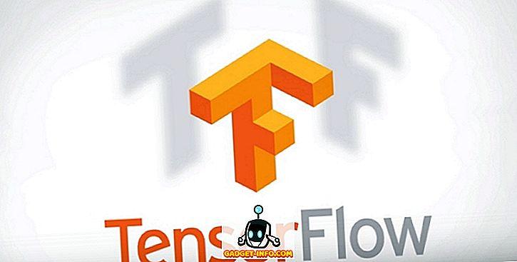 technológie - Všetko, čo potrebujete vedieť o TensorFlow Google Brain