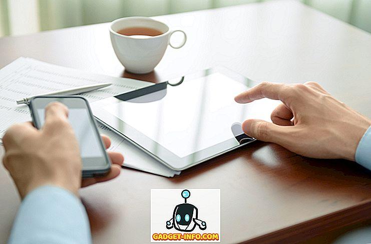 technológie: Aplikácie pre Android na zvýšenie produktivity práce