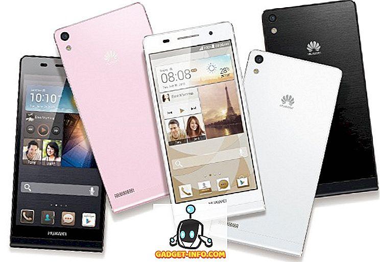 Huawei Ascend P6 Vlastnosti, cena a datum spuštění