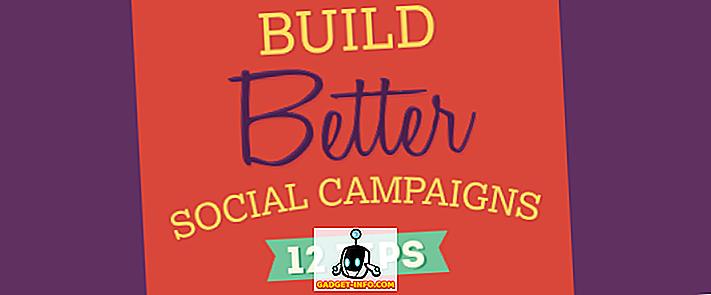 12 dicas para ajudar você a criar melhores campanhas de mídia social (infográfico)