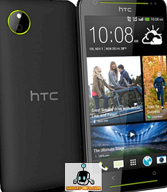 Top 10 CDMA-Android-Smartphones in Indien