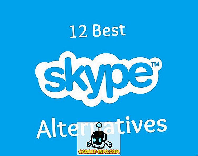 technologie - 12 meilleures alternatives Skype pour la VoIP, les appels vidéo et les conférences