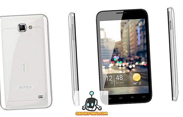 Technik: Intex Aqua i-5 Budget Quad-Core-Android-Smartphone-Funktionen, Preis und Aufnahmedatum