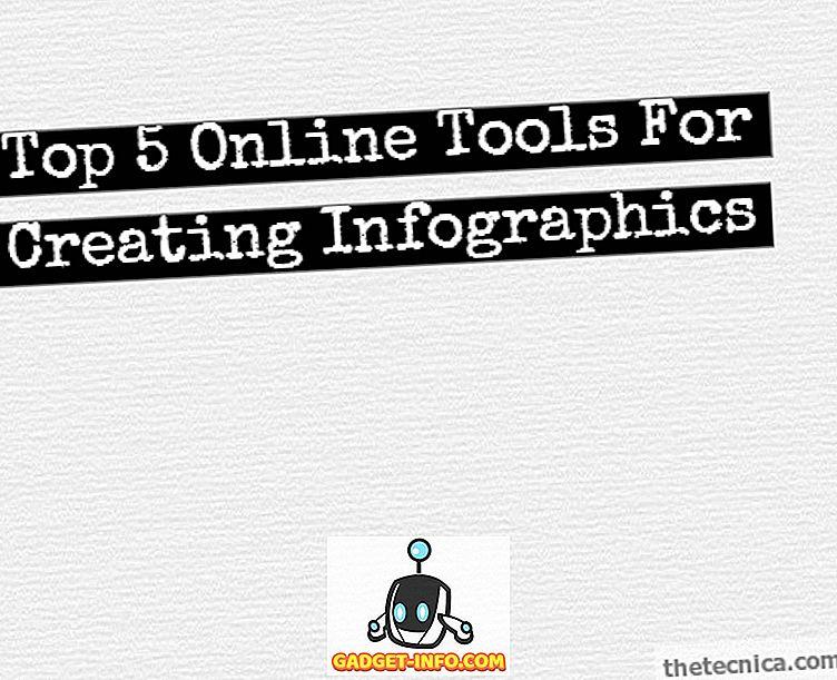 Топ 5 онлине алата за креирање инфографике