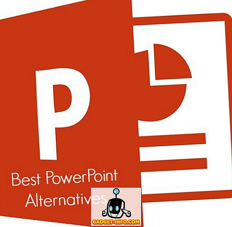 technologie - Top 5 des meilleures alternatives à Microsoft PowerPoint