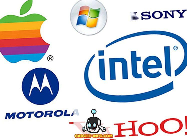 тек - Колко популярни технологични компании имат имената си