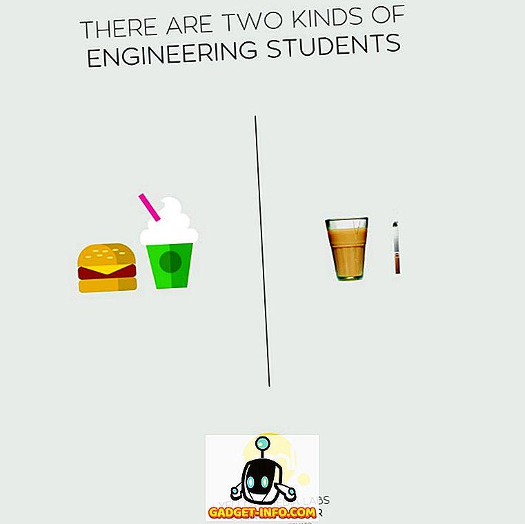 9 áp phích tối giản chứng minh có hai loại sinh viên kỹ thuật