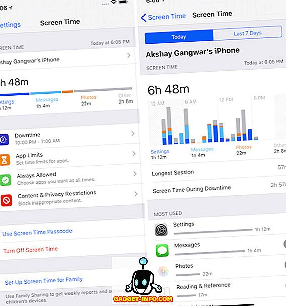 Smartphone Zoznamka Apps