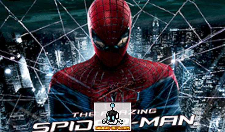 Ugens spil til Android, The Amazing Spiderman og Ricky Carmichael Motocross