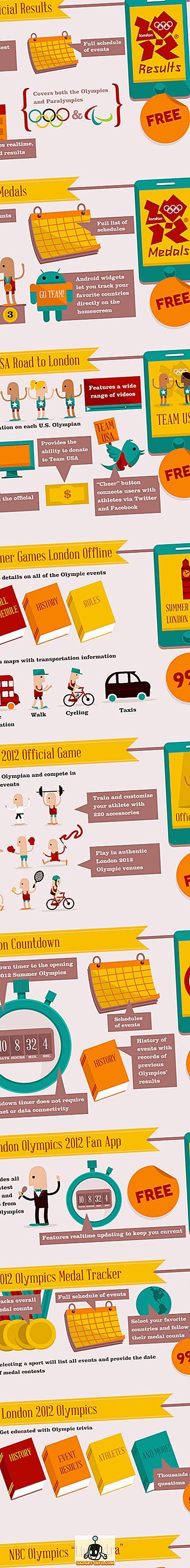 Топ приложения за олимпийските игри в Лондон 2012 [Инфографика]