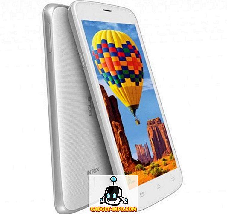 tech - Intex Aqua N15 i i14 Running Android 4.4 KitKat Rozpoczęty w Indiach