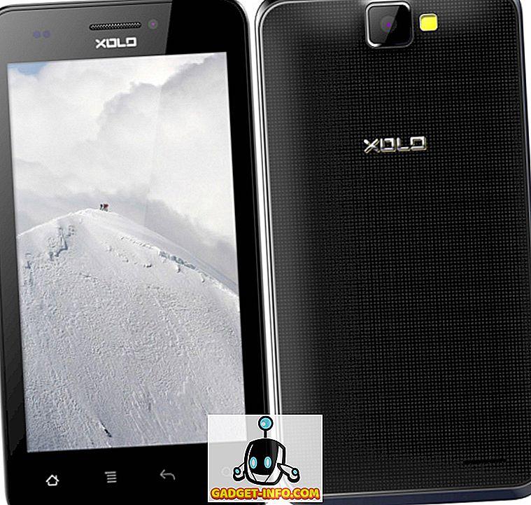 Lava Xolo B700 Android Smartphone Specifikationer, Pris og Startdato