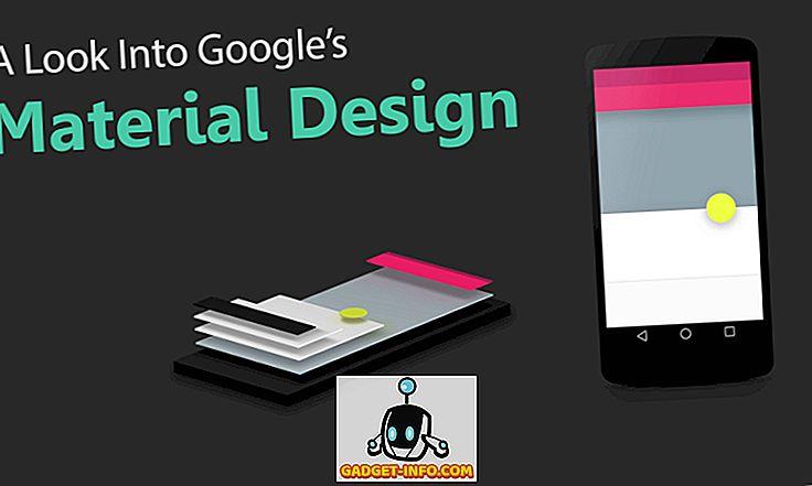 Поглед към Материалния дизайн на Google
