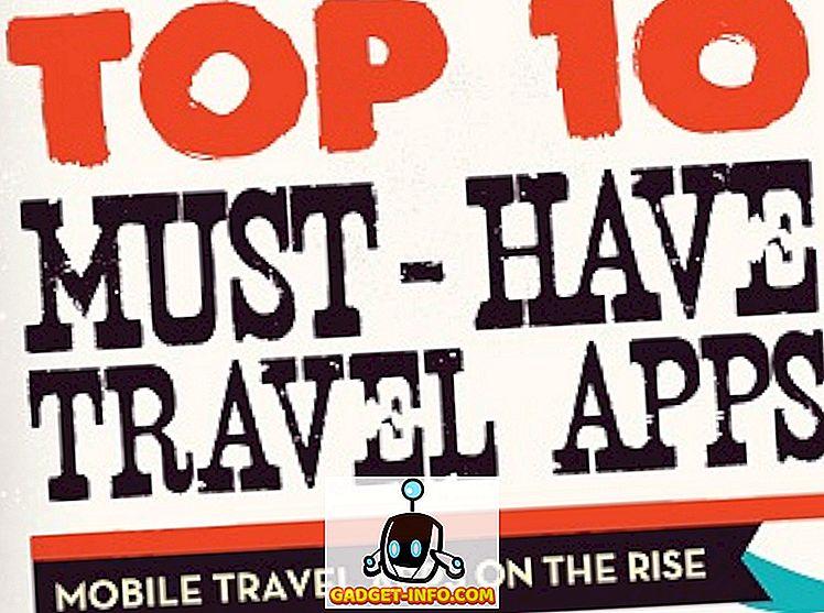 Top 10 ceļojumprogrammas viedtālrunim (Infographic)