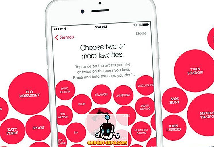 Alt du behøver at vide om Apple Music