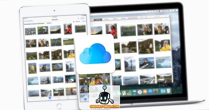 دليل المبتدئين إلى iCloud