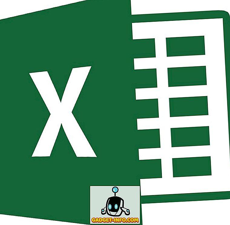 15 Cool Excel Tips og Tricks Du bør prøve
