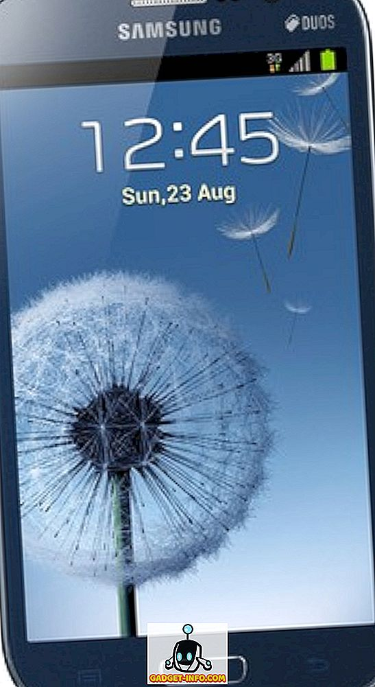 10 Bedste Android Smartphones Under 20000 INR