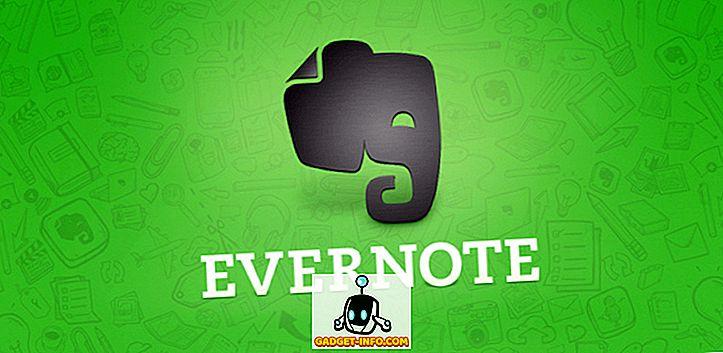 tech: Externa verktyg för att förbättra Evernote