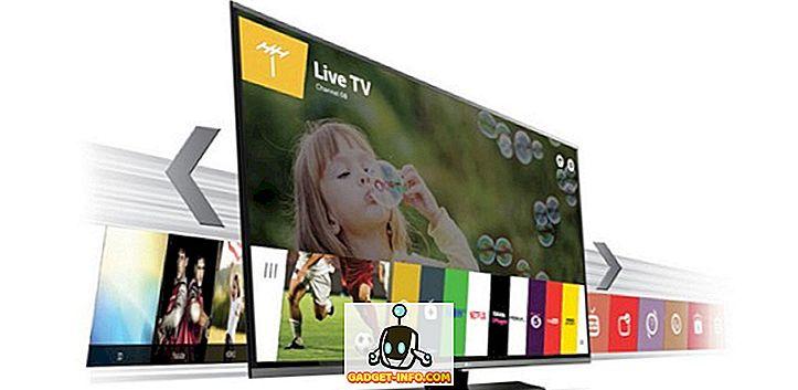 스마트 TV 란 무엇입니까?  여기 당신이 알아야 할 모든 것이있다.