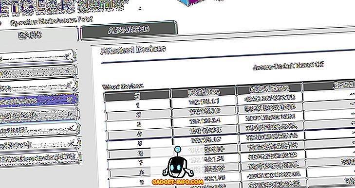 windows help: Ako zistiť, kto je pripojený k vašej bezdrôtovej sieti