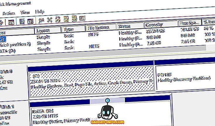 tingkap membantu: Bagaimana Mengubah Surat Drive dalam Windows
